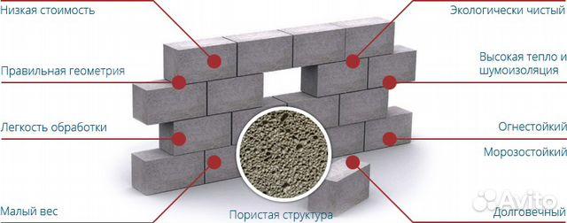 Озерск бетон цена раменский бетон